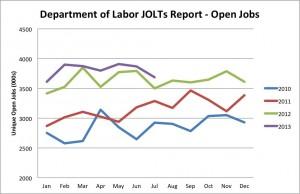 JobsReport10-2013